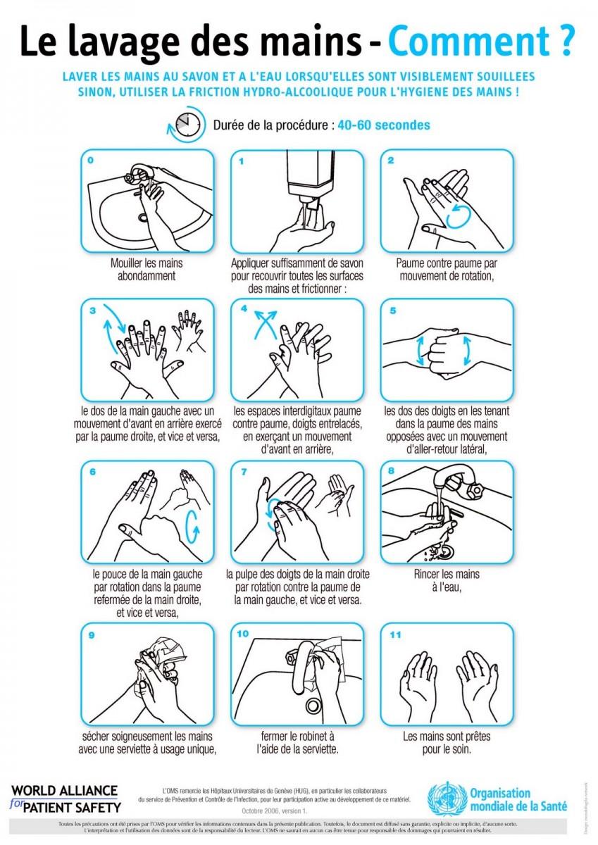 Comment Lavage Des Mains